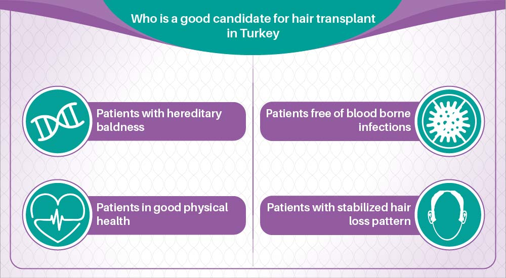 Good candidates for hair transplant in Turkey